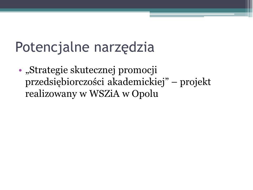 Potencjalne narzędzia Strategie skutecznej promocji przedsiębiorczości akademickiej – projekt realizowany w WSZiA w Opolu