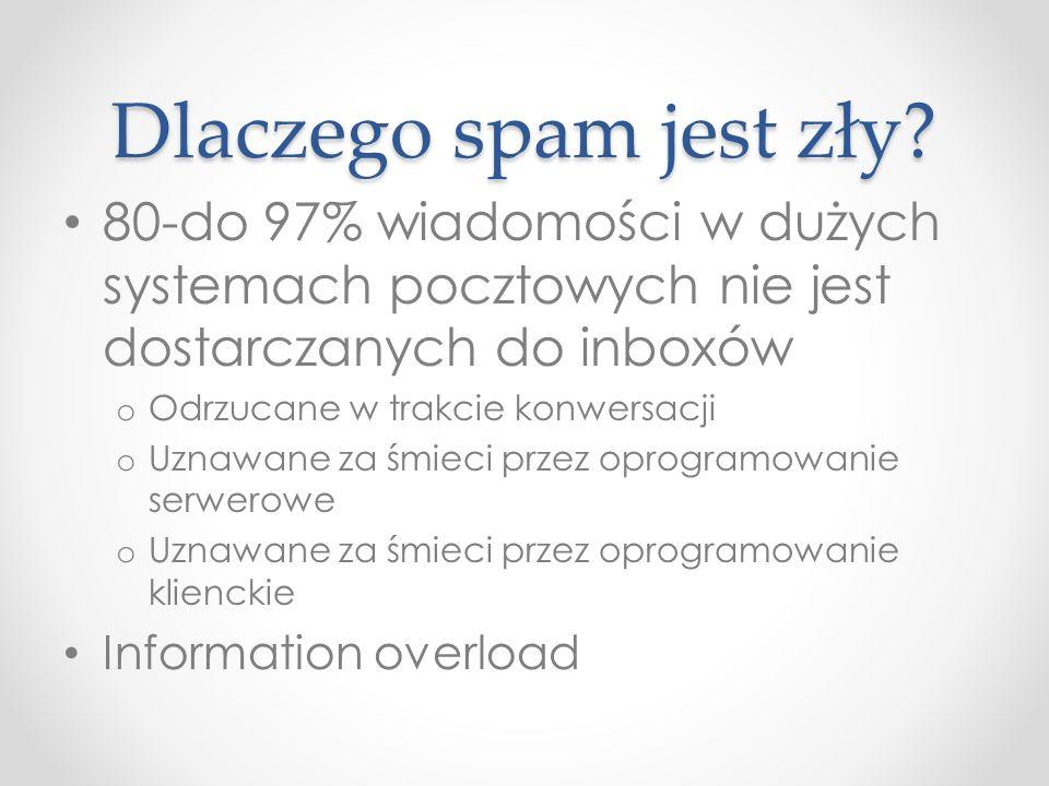 Dlaczego spam jest zły? 80-do 97% wiadomości w dużych systemach pocztowych nie jest dostarczanych do inboxów o Odrzucane w trakcie konwersacji o Uznaw