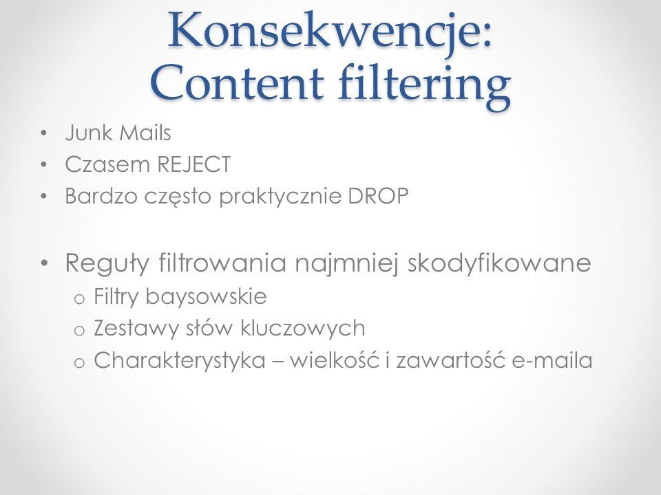 Konsekwencje: Content filtering Junk Mails Czasem REJECT Bardzo często praktycznie DROP Reguły filtrowania najmniej skodyfikowane o Filtry baysowskie
