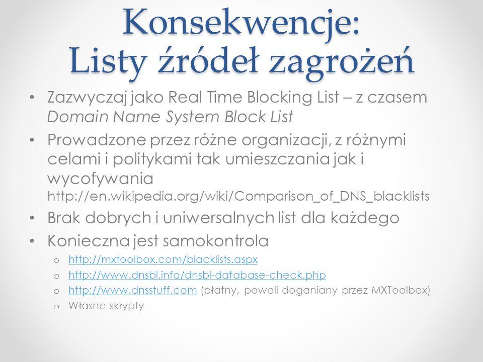 Konsekwencje: Listy źródeł zagrożeń Zazwyczaj jako Real Time Blocking List – z czasem Domain Name System Block List Prowadzone przez różne organizacji