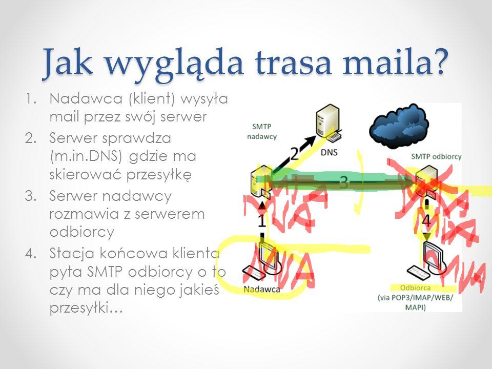Jak wygląda trasa maila? 1.Nadawca (klient) wysyła mail przez swój serwer 2.Serwer sprawdza (m.in.DNS) gdzie ma skierować przesyłkę 3.Serwer nadawcy r