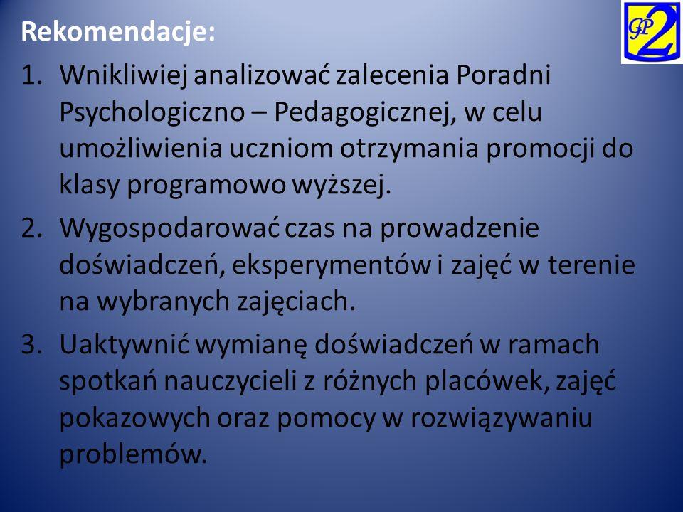 Rekomendacje: 1.Wnikliwiej analizować zalecenia Poradni Psychologiczno – Pedagogicznej, w celu umożliwienia uczniom otrzymania promocji do klasy progr