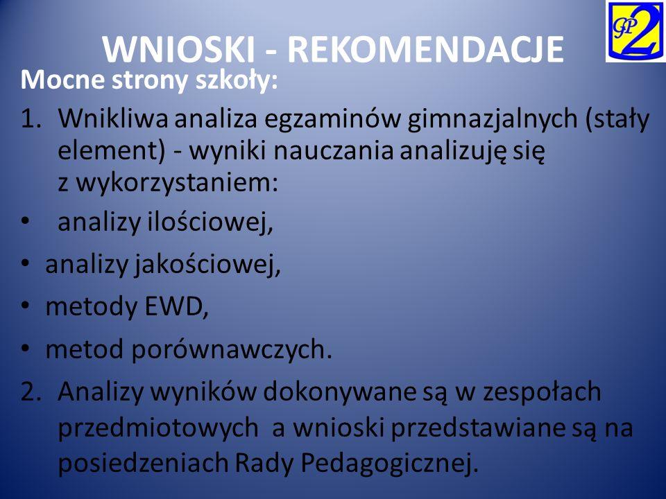 WNIOSKI - REKOMENDACJE Mocne strony szkoły: 1.Wnikliwa analiza egzaminów gimnazjalnych (stały element) - wyniki nauczania analizuję się z wykorzystani