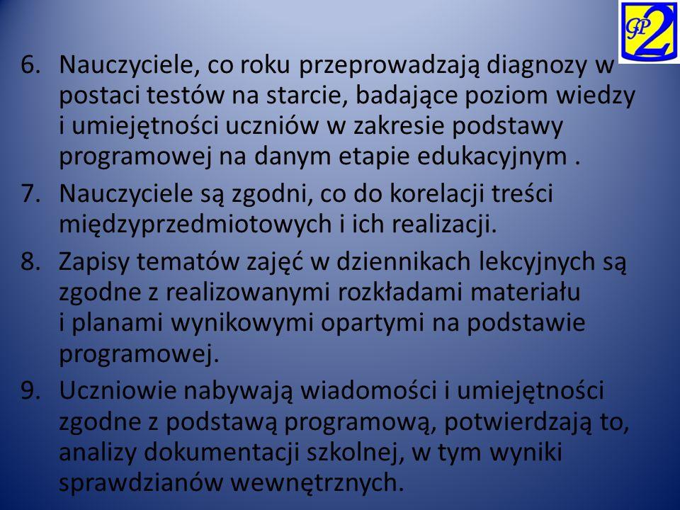 Realizacja obowiązku szkolnego.Wymaganie 1.3.