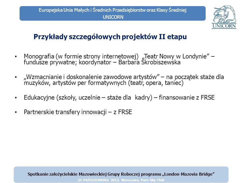 Europejska Unia Małych i Średnich Przedsiębiorstw oraz Klasy Średniej UNICORN Przykłady szczegółowych projektów II etapu Monografia (w formie strony i