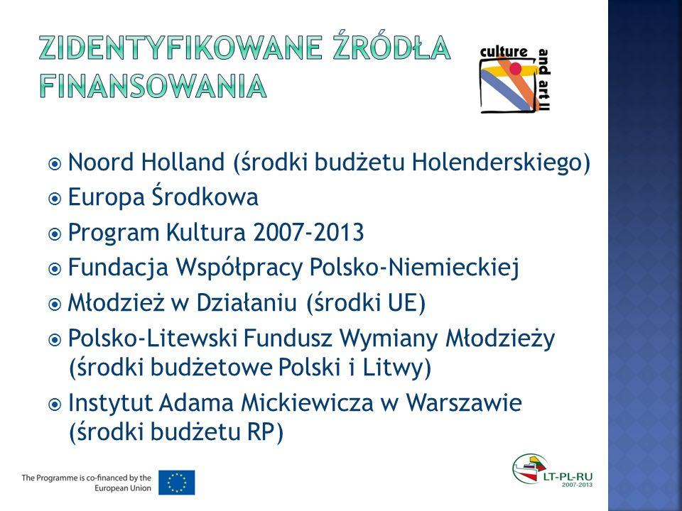 Noord Holland (środki budżetu Holenderskiego) Europa Środkowa Program Kultura 2007-2013 Fundacja Współpracy Polsko-Niemieckiej Młodzież w Działaniu (środki UE) Polsko-Litewski Fundusz Wymiany Młodzieży (środki budżetowe Polski i Litwy) Instytut Adama Mickiewicza w Warszawie (środki budżetu RP)
