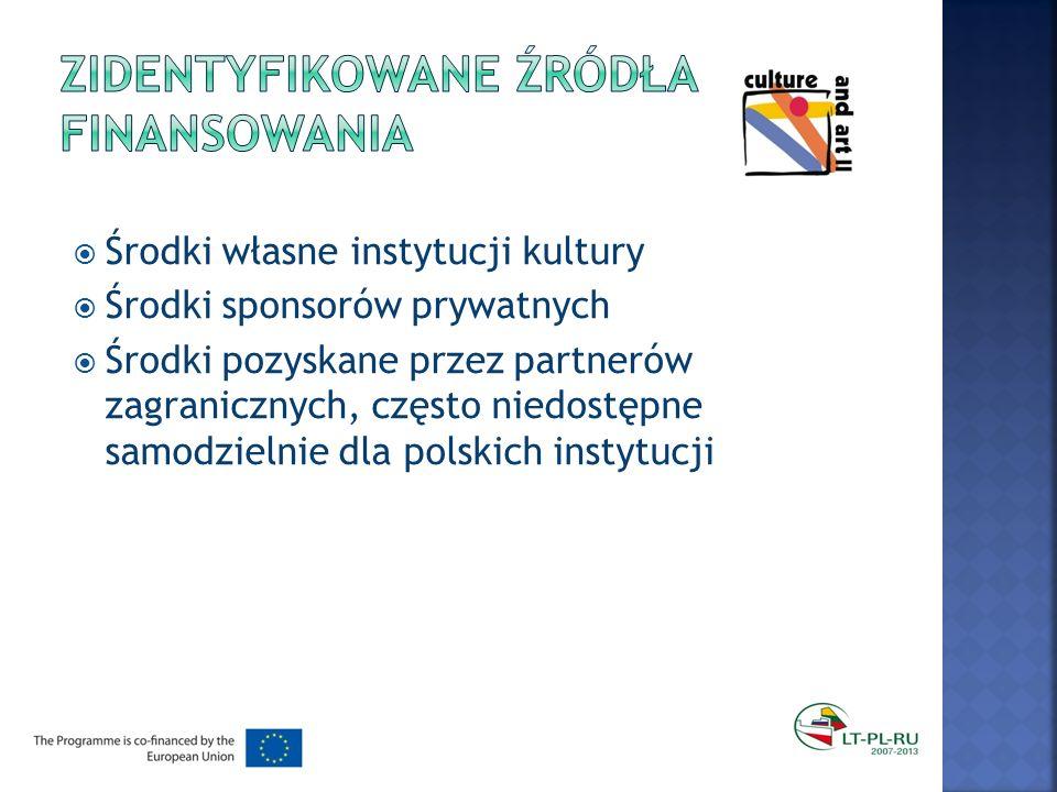 Środki własne instytucji kultury Środki sponsorów prywatnych Środki pozyskane przez partnerów zagranicznych, często niedostępne samodzielnie dla polskich instytucji