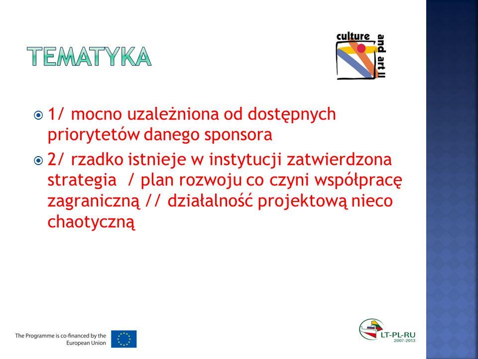 1/ mocno uzależniona od dostępnych priorytetów danego sponsora 2/ rzadko istnieje w instytucji zatwierdzona strategia / plan rozwoju co czyni współpracę zagraniczną // działalność projektową nieco chaotyczną