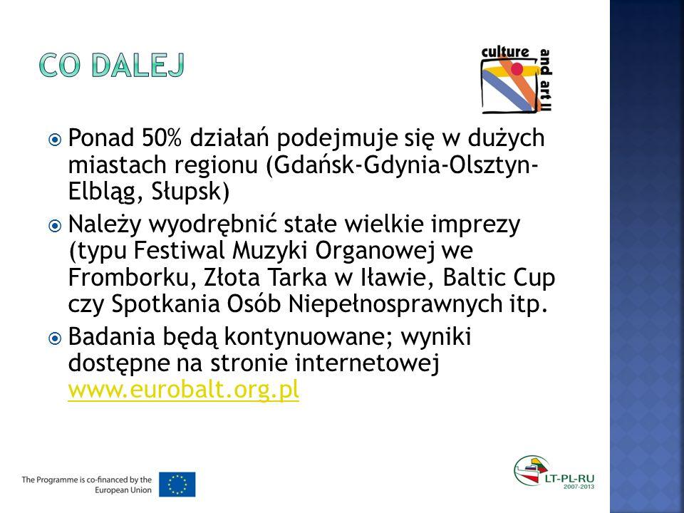 Ponad 50% działań podejmuje się w dużych miastach regionu (Gdańsk-Gdynia-Olsztyn- Elbląg, Słupsk) Należy wyodrębnić stałe wielkie imprezy (typu Festiwal Muzyki Organowej we Fromborku, Złota Tarka w Iławie, Baltic Cup czy Spotkania Osób Niepełnosprawnych itp.