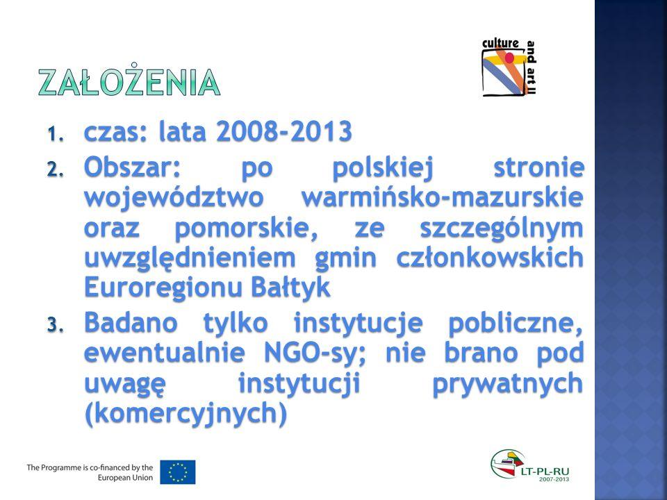 1. czas: lata 2008-2013 2.