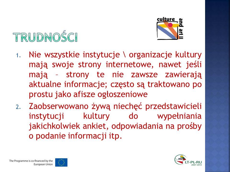 1. Nie wszystkie instytucje \ organizacje kultury mają swoje strony internetowe, nawet jeśli mają – strony te nie zawsze zawierają aktualne informacje