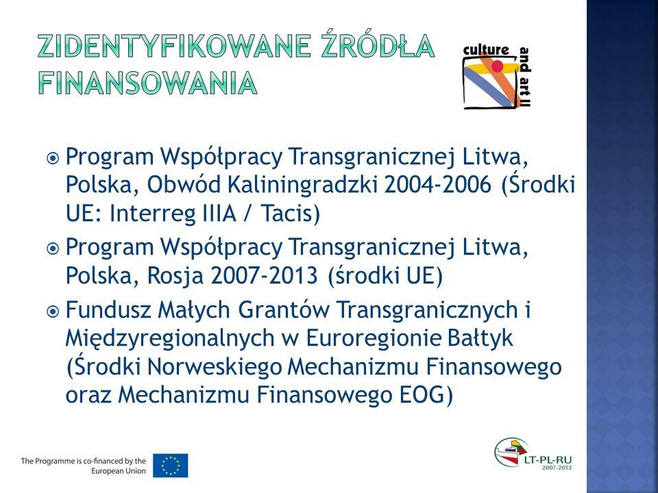 Program Współpracy Transgranicznej Litwa, Polska, Obwód Kaliningradzki 2004-2006 (Środki UE: Interreg IIIA / Tacis) Program Współpracy Transgranicznej Litwa, Polska, Rosja 2007-2013 (środki UE) Fundusz Małych Grantów Transgranicznych i Międzyregionalnych w Euroregionie Bałtyk (Środki Norweskiego Mechanizmu Finansowego oraz Mechanizmu Finansowego EOG)