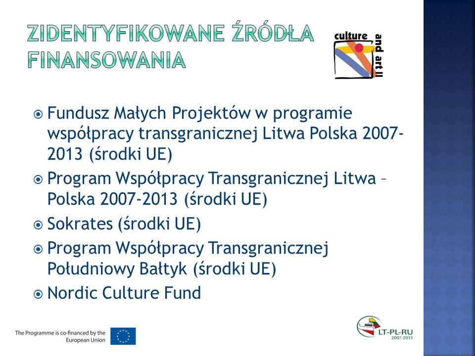 Fundusz Małych Projektów w programie współpracy transgranicznej Litwa Polska 2007- 2013 (środki UE) Program Współpracy Transgranicznej Litwa – Polska 2007-2013 (środki UE) Sokrates (środki UE) Program Współpracy Transgranicznej Południowy Bałtyk (środki UE) Nordic Culture Fund