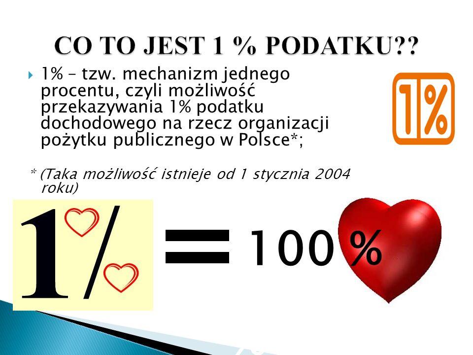 1% – tzw. mechanizm jednego procentu, czyli możliwość przekazywania 1% podatku dochodowego na rzecz organizacji pożytku publicznego w Polsce*; * (Taka