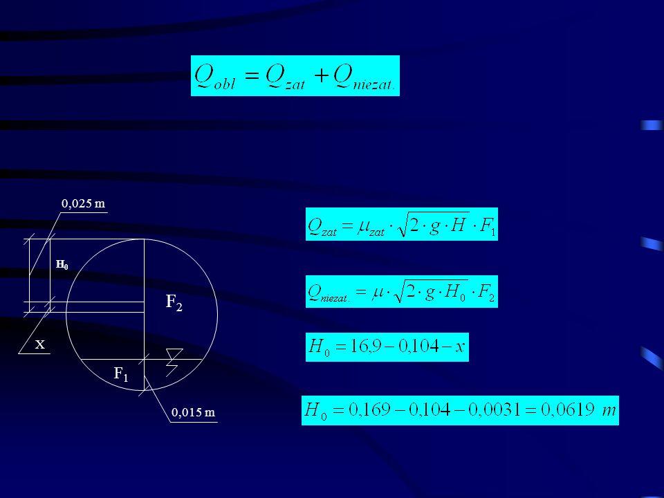 0,015 m 0,025 m H0H0 X F2F2 F1F1