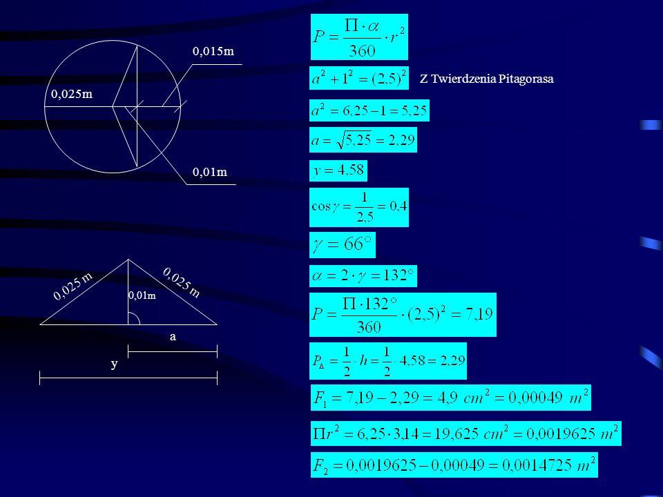 0,015m 0,01m a y 0,025 m Z Twierdzenia Pitagorasa