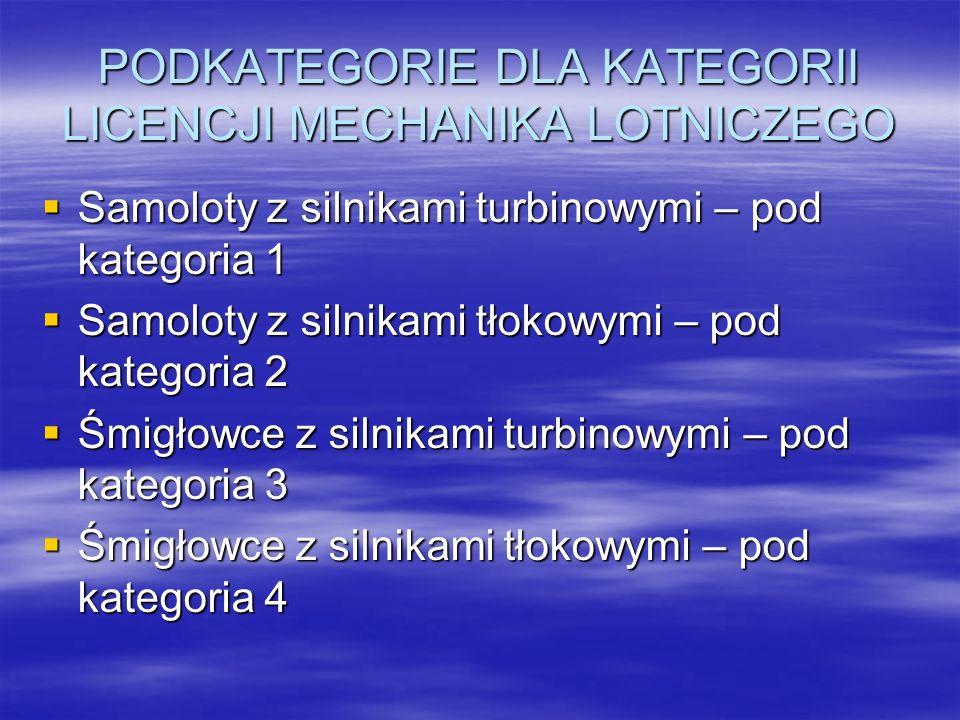 WYKAZ WYBRANYCH SZKÓŁ KSZTAŁCĄCYCH TECHNIKÓW MECHANIKÓW LOTNICZYCH Europejskie Technikum Lotnicze – Warszawa ul.