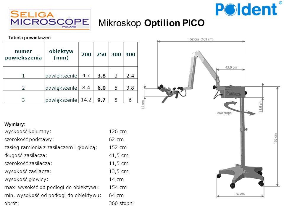 Mikroskop Optilion PICO wyskoość kolumny:126 cm szerokość podstawy:62 cm zasięg ramienia z zasilaczem i głowicą:152 cm długość zasilacza:41,5 cm szero