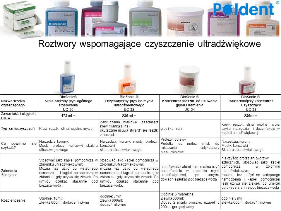 Roztwory wspomagające czyszczenie ultradźwiękowe Nazwa środka czyszczącego BioSonic® Silnie stężony płyn ogólnego stosowania UC-30 BioSonic ® Enzymaty