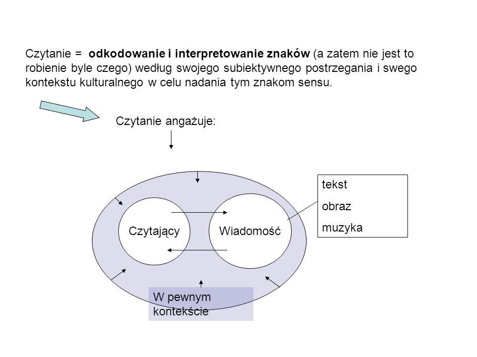 Czytanie = odkodowanie i interpretowanie znaków (a zatem nie jest to robienie byle czego) według swojego subiektywnego postrzegania i swego kontekstu
