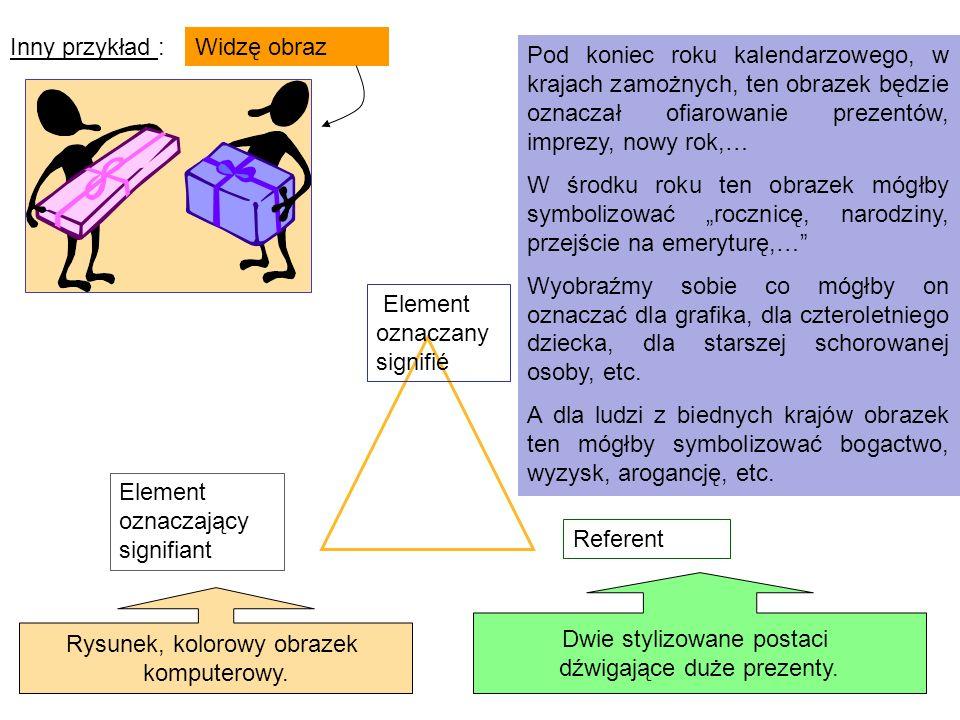 Inny przykład :Widzę obraz Element oznaczający signifiant Referent Element oznaczany signifié Rysunek, kolorowy obrazek komputerowy. Dwie stylizowane