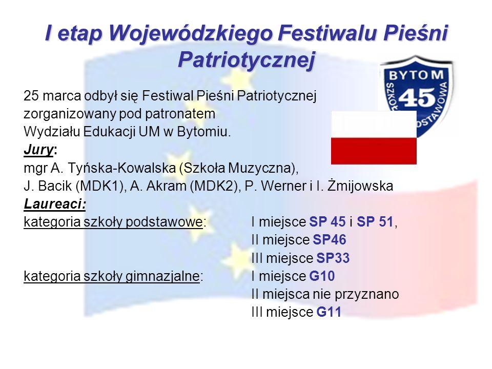I etap Wojewódzkiego Festiwalu Pieśni Patriotycznej 25 marca odbył się Festiwal Pieśni Patriotycznej zorganizowany pod patronatem Wydziału Edukacji UM