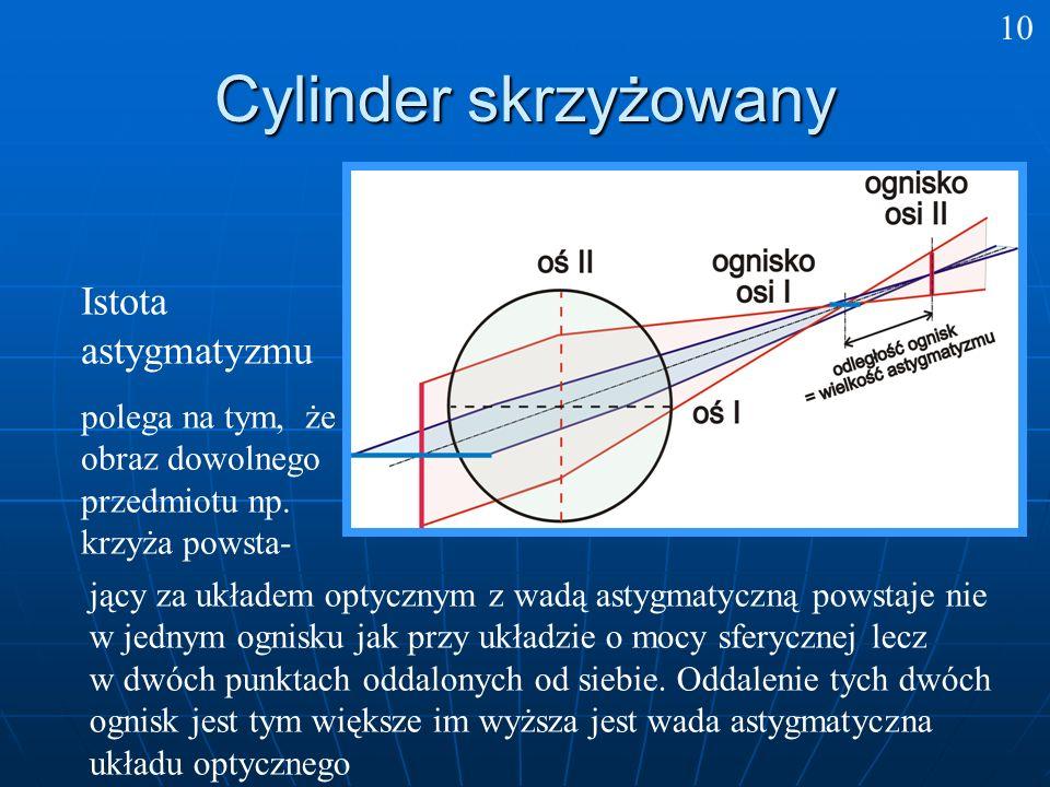 Cylinder skrzyżowany jący za układem optycznym z wadą astygmatyczną powstaje nie w jednym ognisku jak przy układzie o mocy sferycznej lecz w dwóch punktach oddalonych od siebie.