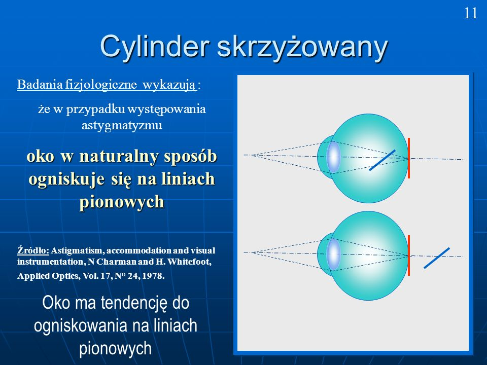 Cylinder skrzyżowany Badania fizjologiczne wykazują : że w przypadku występowania astygmatyzmu oko w naturalny sposób ogniskuje się na liniach pionowych Źródło: Astigmatism, accommodation and visual instrumentation, N Charman and H.