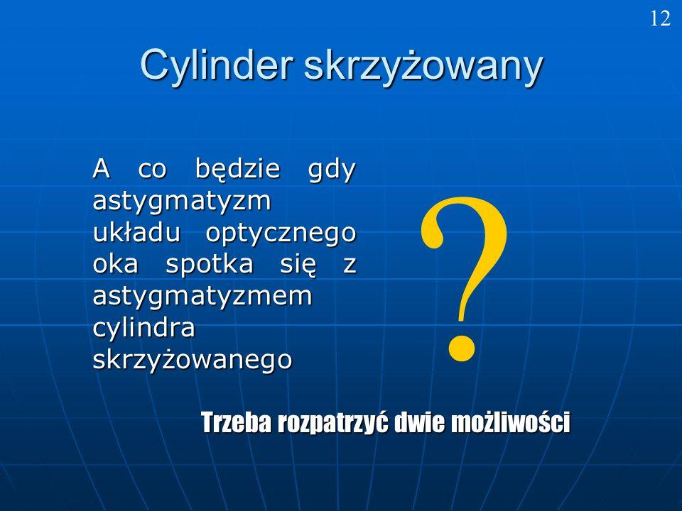 Cylinder skrzyżowany A co będzie gdy astygmatyzm układu optycznego oka spotka się z astygmatyzmem cylindra skrzyżowanego Trzeba rozpatrzyć dwie możliwości .