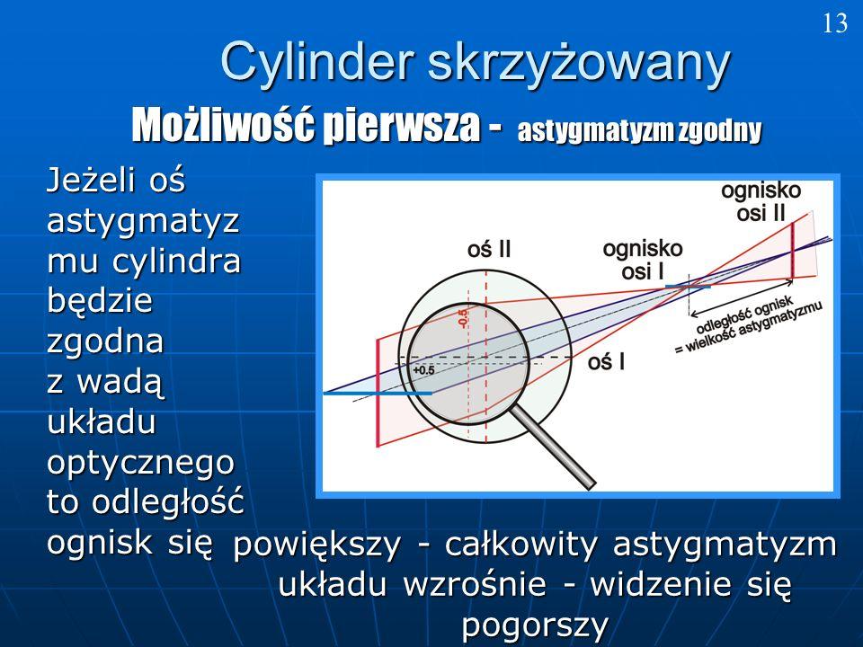 Cylinder skrzyżowany Jeżeli oś astygmatyz mu cylindra będzie zgodna z wadą układu optycznego to odległość ognisk się powiększy - całkowity astygmatyzm układu wzrośnie - widzenie się pogorszy Możliwość pierwsza - astygmatyzm zgodny 13