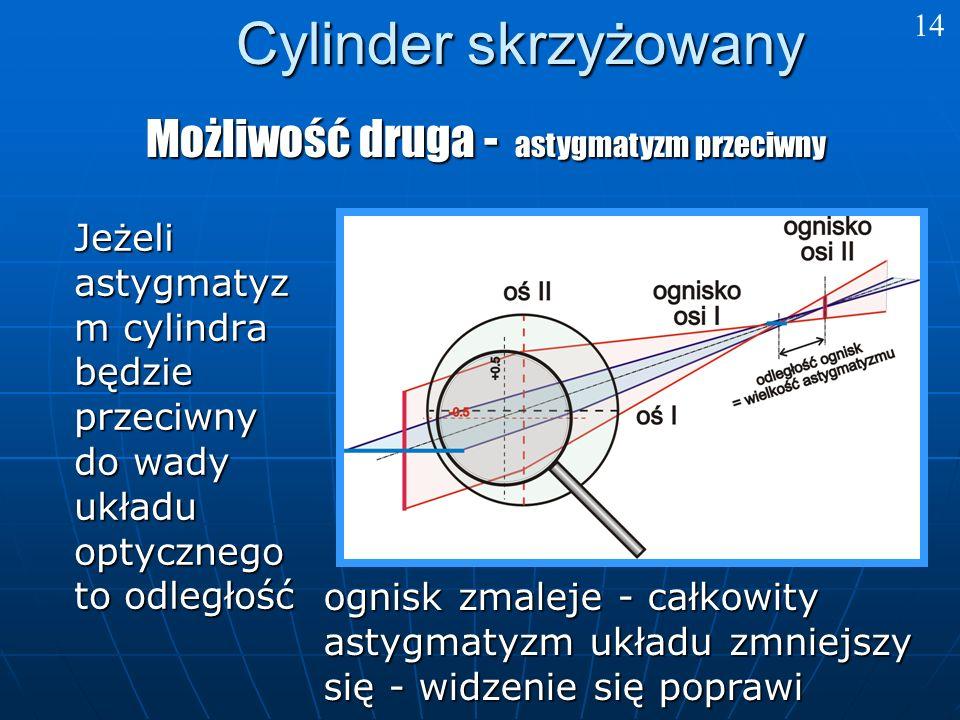 Cylinder skrzyżowany Jeżeli astygmatyz m cylindra będzie przeciwny do wady układu optycznego to odległość ognisk zmaleje - całkowity astygmatyzm układ