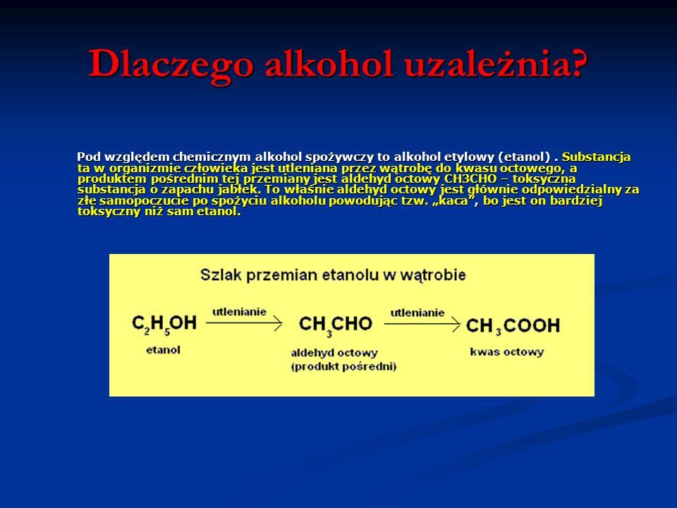 Model cząsteczki metanolu (alkoholu metylowego) Alkohol metylowy (CH3OH), zwany też metanolem, karbinolem lub spirytusem drzewnym jest to silnie trują