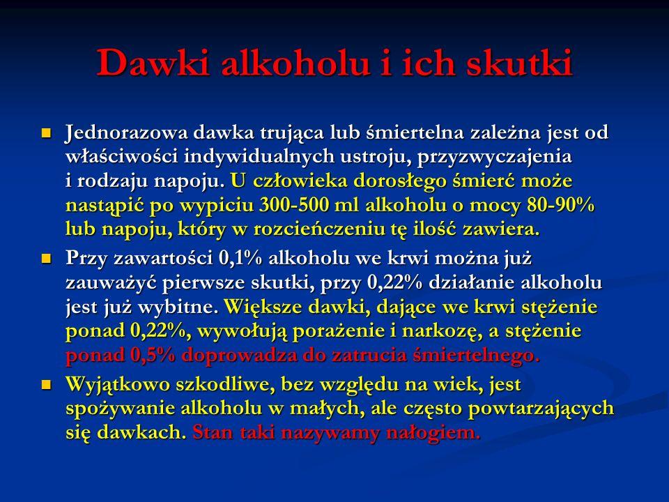 Jak powszechnie wiadomo, alkohol, oprócz krótkotrwałych zgubnych efektów swojego działania, spożywany w dużych ilościach i przez dłuższy czas, wywołuj