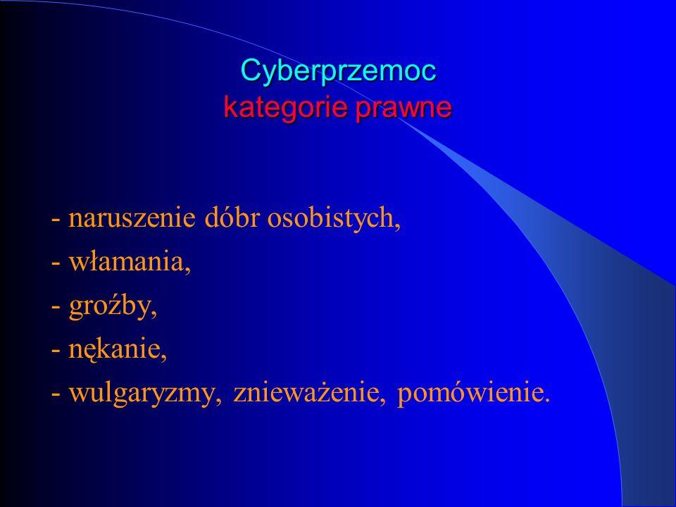 Cyberprzemoc kategorie prawne - naruszenie dóbr osobistych, - włamania, - groźby, - nękanie, - wulgaryzmy, znieważenie, pomówienie.