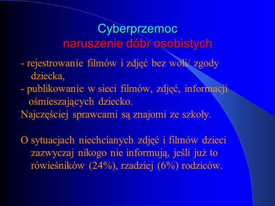 Cyberprzemoc naruszenie dóbr osobistych - rejestrowanie filmów i zdjęć bez woli/ zgody dziecka, - publikowanie w sieci filmów, zdjęć, informacji ośmie