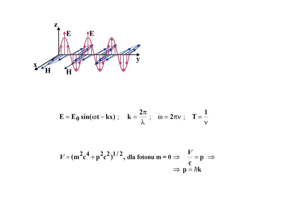[nm] <20 Promieniowanie 20-200Ultrafiolet próżniowy 200-400Ultrafiolet 400-800Światło widzialne >800Podczerwień