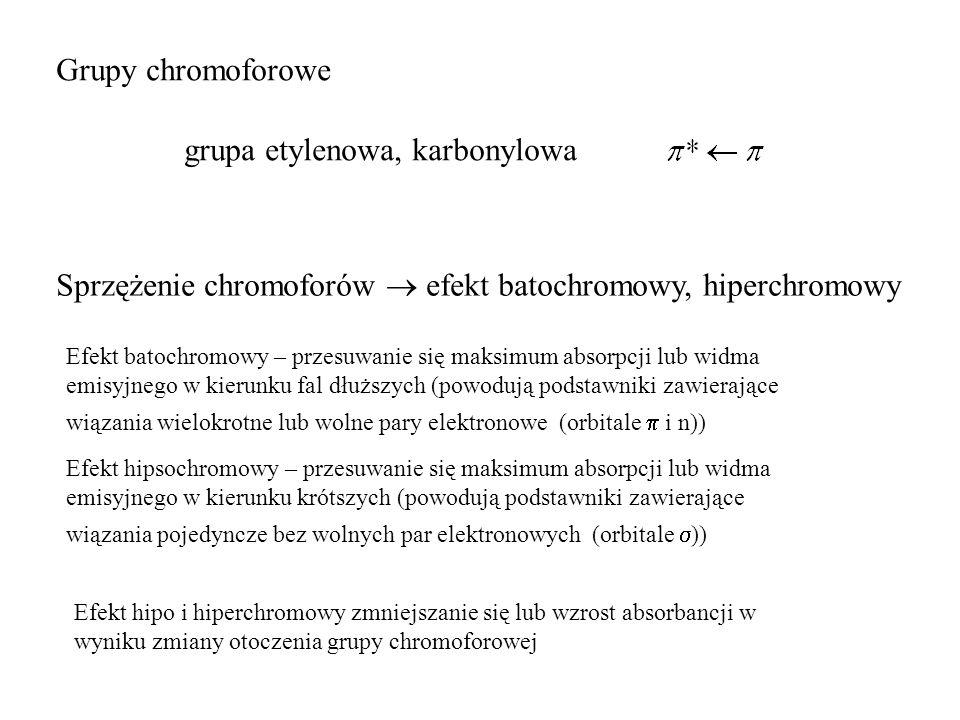 Grupy chromoforowe grupa etylenowa, karbonylowa Sprzężenie chromoforów efekt batochromowy, hiperchromowy Efekt batochromowy – przesuwanie się maksimum absorpcji lub widma emisyjnego w kierunku fal dłuższych (powodują podstawniki zawierające wiązania wielokrotne lub wolne pary elektronowe (orbitale i n)) Efekt hipsochromowy – przesuwanie się maksimum absorpcji lub widma emisyjnego w kierunku krótszych (powodują podstawniki zawierające wiązania pojedyncze bez wolnych par elektronowych (orbitale )) Efekt hipo i hiperchromowy zmniejszanie się lub wzrost absorbancji w wyniku zmiany otoczenia grupy chromoforowej