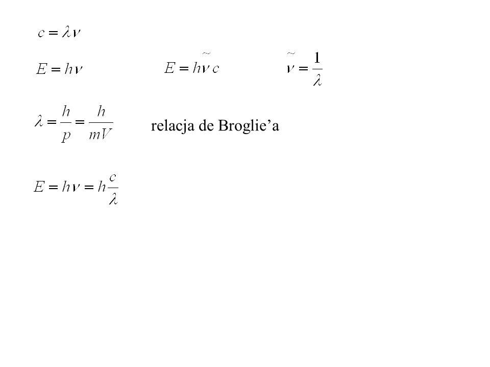 relacja de Brogliea