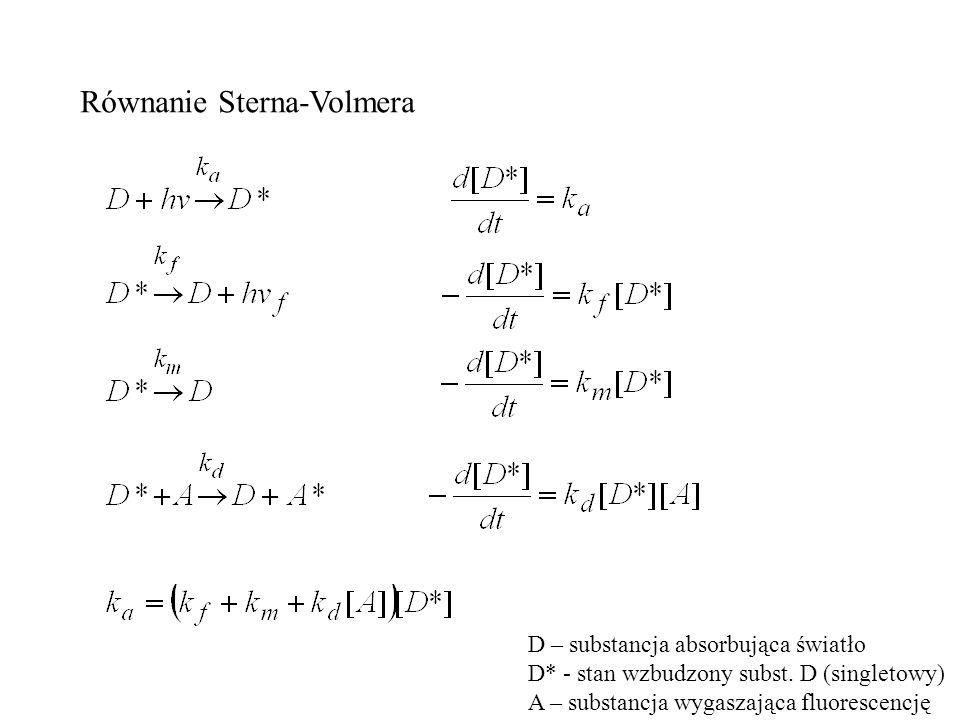 Równanie Sterna-Volmera D – substancja absorbująca światło D* - stan wzbudzony subst. D (singletowy) A – substancja wygaszająca fluorescencję