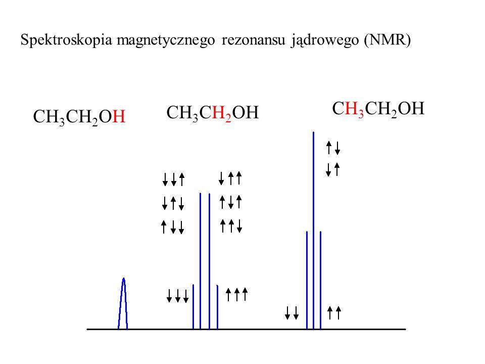 CH 3 CH 2 OH Spektroskopia magnetycznego rezonansu jądrowego (NMR)