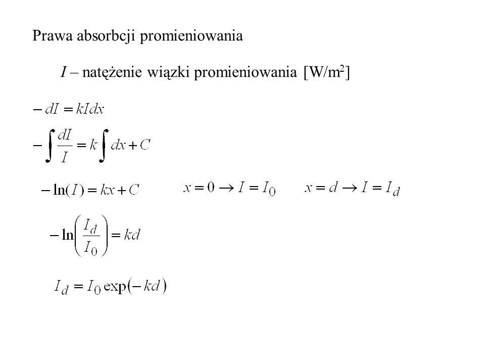 Prawa absorbcji promieniowania I – natężenie wiązki promieniowania [W/m 2 ]