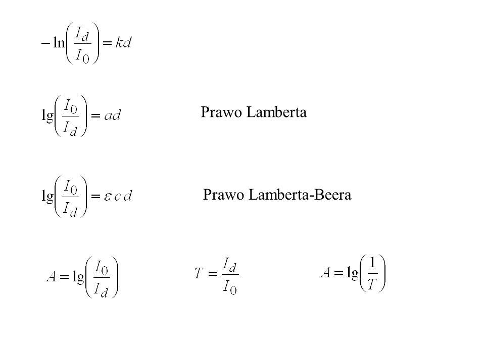 Prawo addytywności absorbancji Odchylenia od prawa Beera: - układy wieloskładnikowe pod względem optycznym - układy mętne (rozpraszanie wielokrotne) - odchylenia aparaturowe
