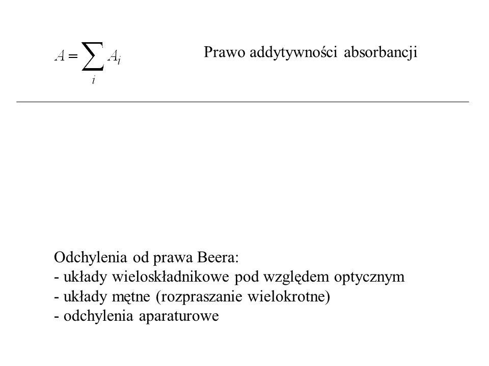 Prawo addytywności absorbancji Odchylenia od prawa Beera: - układy wieloskładnikowe pod względem optycznym - układy mętne (rozpraszanie wielokrotne) -