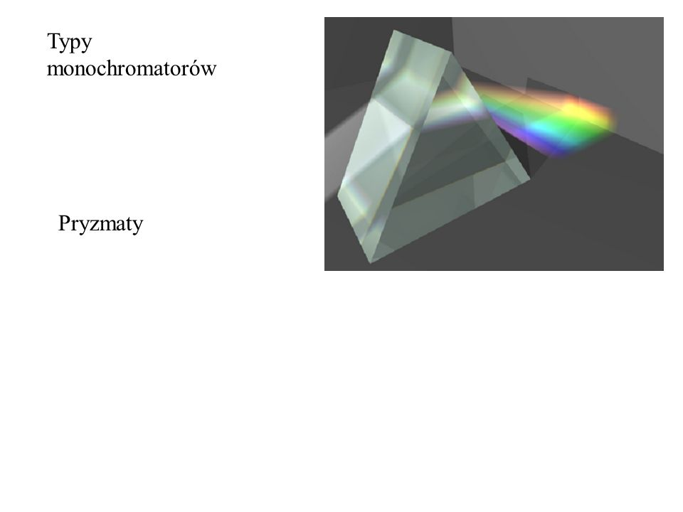 Kinetyka zaniku fluorescencji Widmo fluorescencji Fluorescencja S 1 S 0 Reguła Stokesa