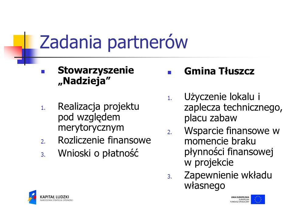 Zadania partnerów Stowarzyszenie Nadzieja 1.Realizacja projektu pod względem merytorycznym 2.