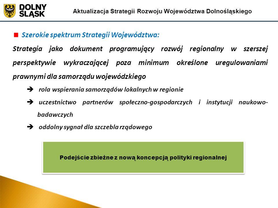 Kształt Strategii Rozwoju Województwa Dolnośląskiego Szerokie spektrum Strategii Województwa: Strategia jako dokument programujący rozwój regionalny w szerszej perspektywie wykraczającej poza minimum określone uregulowaniami prawnymi dla samorządu wojewódzkiego rola wspierania samorządów lokalnych w regionie uczestnictwo partnerów społeczno-gospodarczych i instytucji naukowo- badawczych oddolny sygnał dla szczebla rządowego Podejście zbieżne z nową koncepcją polityki regionalnej Aktualizacja Strategii Rozwoju Województwa Dolnośląskiego