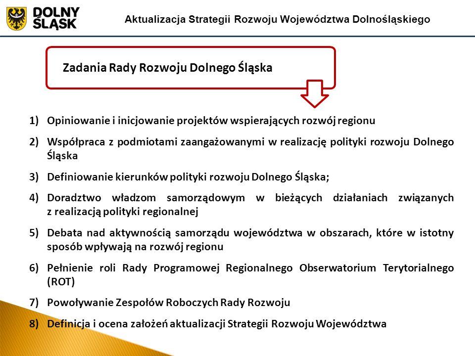 Zadania Rady Rozwoju Dolnego Śląska Aktualizacja Strategii Rozwoju Województwa Dolnośląskiego 1)Opiniowanie i inicjowanie projektów wspierających rozw