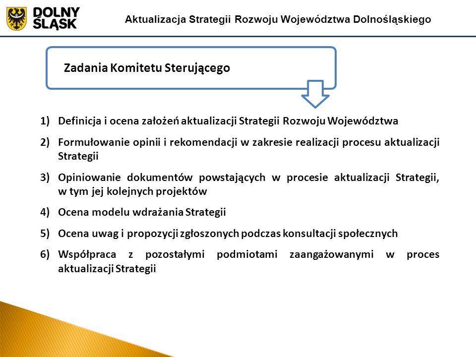 Zadania Komitetu Sterującego Aktualizacja Strategii Rozwoju Województwa Dolnośląskiego 1)Definicja i ocena założeń aktualizacji Strategii Rozwoju Województwa 2)Formułowanie opinii i rekomendacji w zakresie realizacji procesu aktualizacji Strategii 3)Opiniowanie dokumentów powstających w procesie aktualizacji Strategii, w tym jej kolejnych projektów 4)Ocena modelu wdrażania Strategii 5)Ocena uwag i propozycji zgłoszonych podczas konsultacji społecznych 6)Współpraca z pozostałymi podmiotami zaangażowanymi w proces aktualizacji Strategii