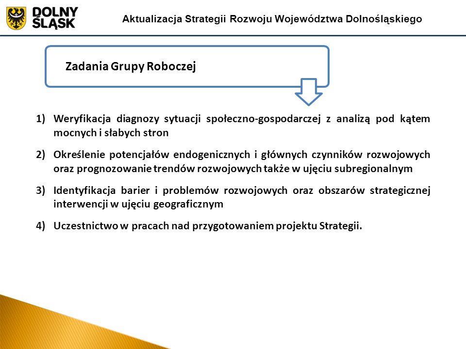 Zadania Grupy Roboczej Aktualizacja Strategii Rozwoju Województwa Dolnośląskiego 1)Weryfikacja diagnozy sytuacji społeczno-gospodarczej z analizą pod