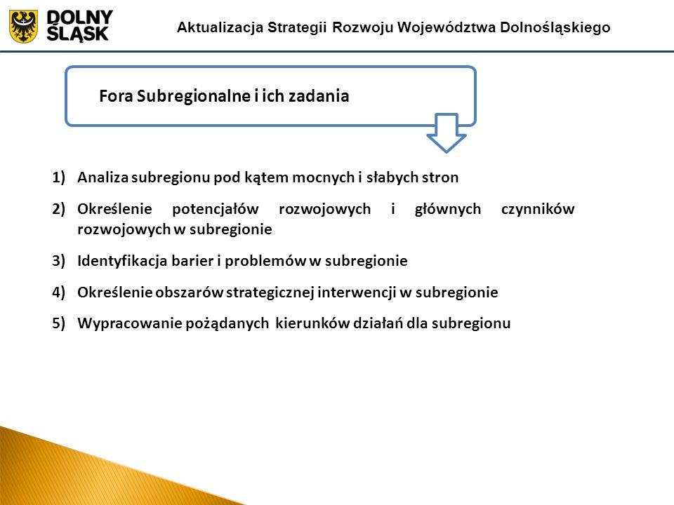 Fora Subregionalne i ich zadania Aktualizacja Strategii Rozwoju Województwa Dolnośląskiego 1)Analiza subregionu pod kątem mocnych i słabych stron 2)Określenie potencjałów rozwojowych i głównych czynników rozwojowych w subregionie 3)Identyfikacja barier i problemów w subregionie 4)Określenie obszarów strategicznej interwencji w subregionie 5)Wypracowanie pożądanych kierunków działań dla subregionu